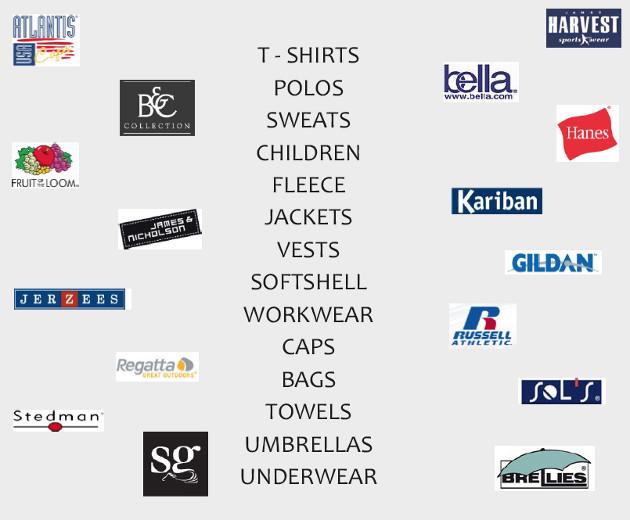 Reklamný textil